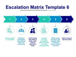 Escalation Matrix Serious Incident Is Recognized Report Issued To Relevant