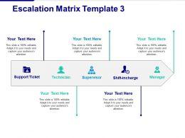 Escalation Matrix Support Ticket Technician Supervisor Shift Incharge Manager