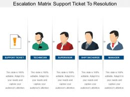 Escalation Matrix Support Ticket To Resolution Powerpoint Shapes