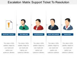 escalation_matrix_support_ticket_to_resolution_powerpoint_shapes_Slide01