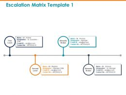 Escalation Matrix Template Designation M1029 Ppt Powerpoint Presentation Show Grid