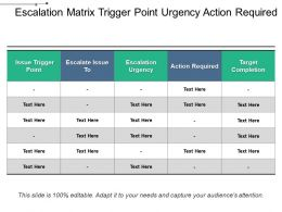Escalation Matrix Trigger Point Urgency Action Required