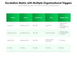 Escalation Matrix With Multiple Organizational Triggers