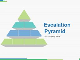 Escalation Pyramid Powerpoint Presentation Slides