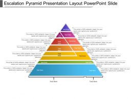 Escalation Pyramid Presentation Layout Powerpoint Slide