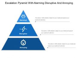 Escalation Pyramid With Alarming Disruptive And Annoying