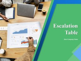 Escalation Table Powerpoint Presentation Slides
