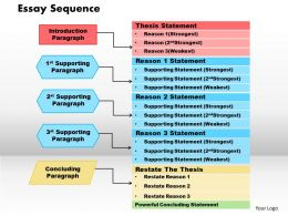 essay_sequence_powerpoint_presentation_slide_template_Slide01
