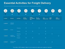 Essential Activities For Freight Delivery Activities Powerpoint Presentation Portrait