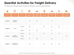 Essential Activities For Freight Delivery Dispatch Ppt Powerpoint Presentation Deck