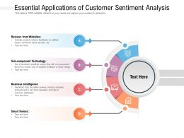 Essential Applications Of Customer Sentiment Analysis