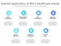 Essential Applications Of RPA In Healthcare Industry