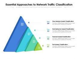 Essential Approaches To Network Traffic Classification