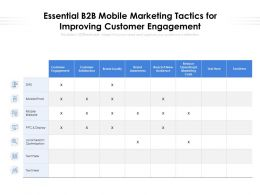Essential B2B Mobile Marketing Tactics For Improving Customer Engagement