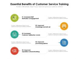 Essential Benefits Of Customer Service Training