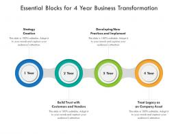 Essential Blocks For 4 Year Business Transformation