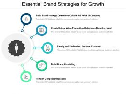 Essential Brand Strategies For Growth