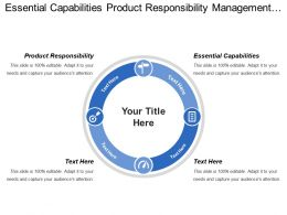 Essential Capabilities Product Responsibility Management Responsibility Marketing Technical