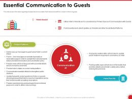Essential Communication To Guests Order Ppt Powerpoint Presentation