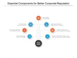 Essential Components For Better Corporate Reputation
