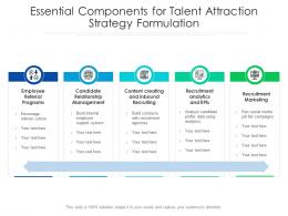 Essential Components For Talent Attraction Strategy Formulation