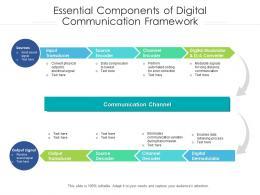 Essential Components Of Digital Communication Framework