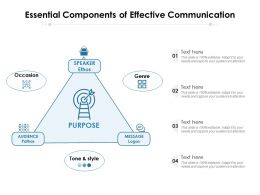 Essential Components Of Effective Communication