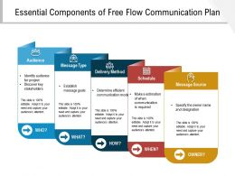 Essential Components Of Free Flow Communication Plan