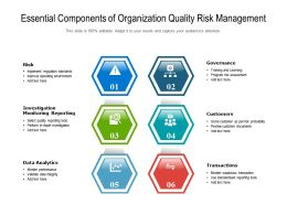 Essential Components Of Organization Quality Risk Management