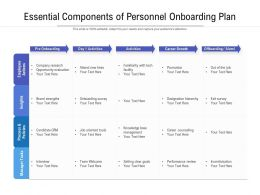 Essential Components Of Personnel Onboarding Plan