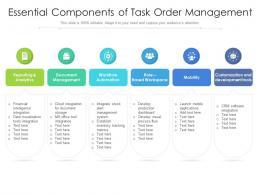 Essential Components Of Task Order Management