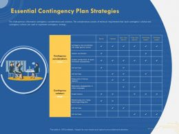 Essential Contingency Plan Strategies Considerations Ppt Powerpoint Presentation Show