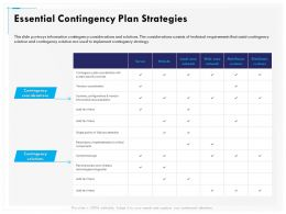 Essential Contingency Plan Strategies Contingency Ppt Infographics