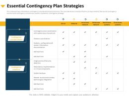 Essential Contingency Plan Strategies Critical Components Ppt Microsoft