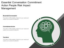 Essential Conversation Commitment Action People Risk Impact Management