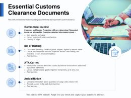 Essential Customs Clearance Documents Authorities Ppt Powerpoint Presentation Design Ideas