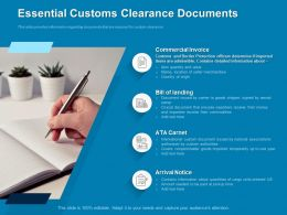 Essential Customs Clearance Documents Notice Ppt Powerpoint Presentation File Icon