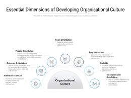 Essential Dimensions Of Developing Organisational Culture