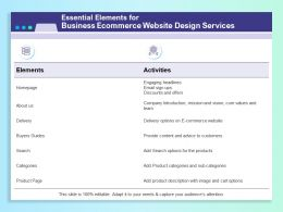 Essential Elements For Business Ecommerce Website Design Services Ppt Icon