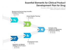 Essential Elements For Clinical Product Development Plan For Drug