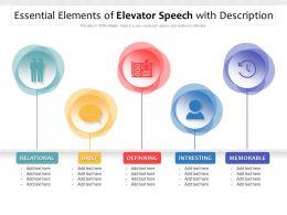 Essential Elements Of Elevator Speech With Description
