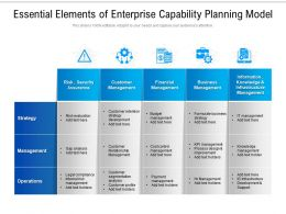 Essential Elements Of Enterprise Capability Planning Model