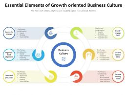 Essential Elements Of Growth Oriented Business Culture