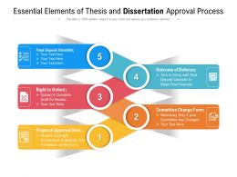 Essential Elements Of Thesis And Dissertation Approval Process