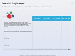 Essential Employees Readiness Checklist Ppt Powerpoint Presentation Templates