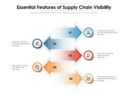 Essential Features Of Supply Chain Visibility
