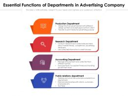 Essential Functions Of Departments In Advertising Company