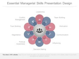 Essential Managerial Skills Presentation Design