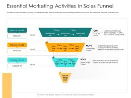 Essential Marketing Activities In Sales Funnel How To Rank Various Prospects In Sales Funnel Ppt Grid