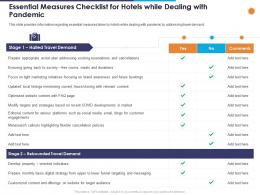 Essential Measures Checklist For Hotels While Dealing With Pandemic Ppt Powerpoint Presentation